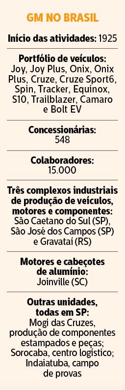 a GM no Brasil
